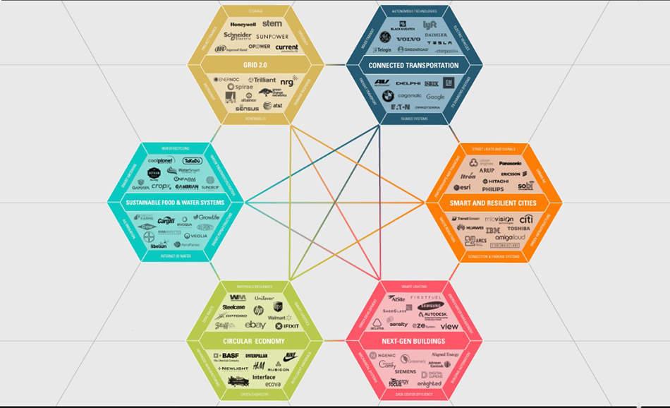 verge-ecosystem-map